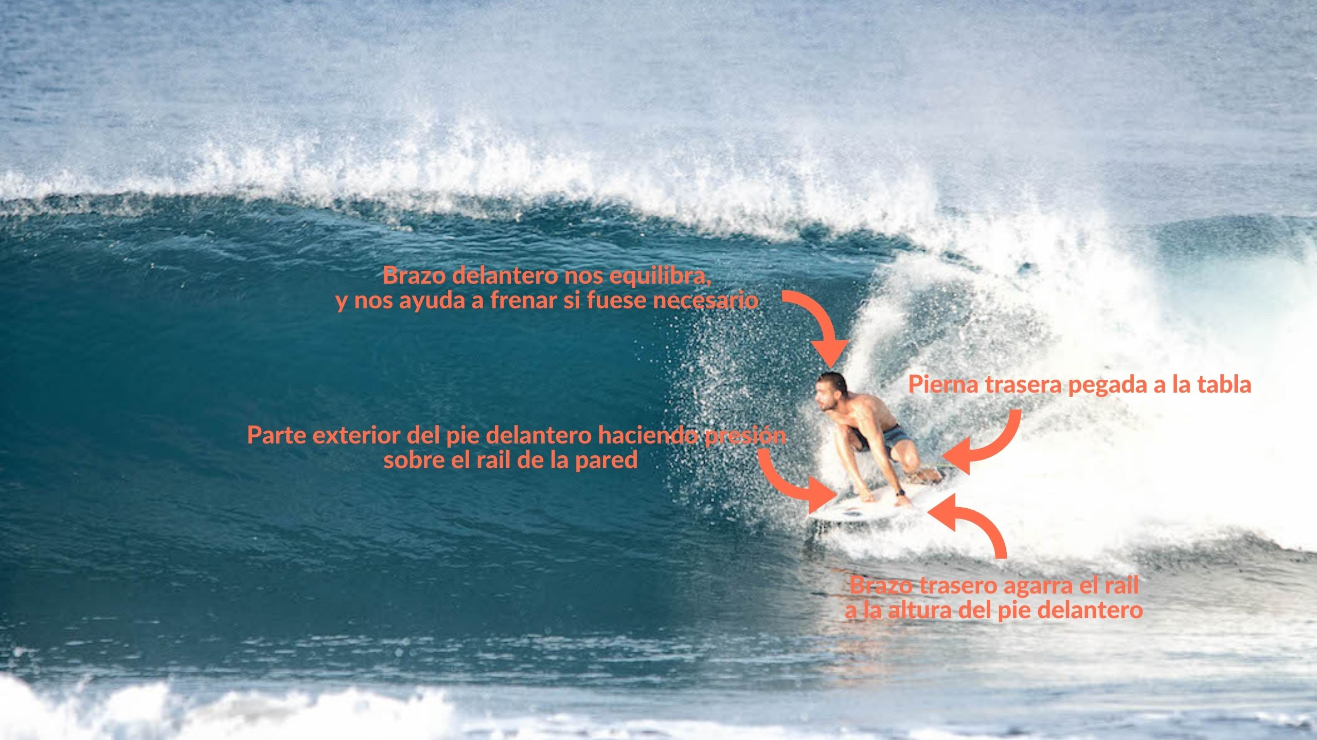 Cinco claves para aprender a surfear tubos width=