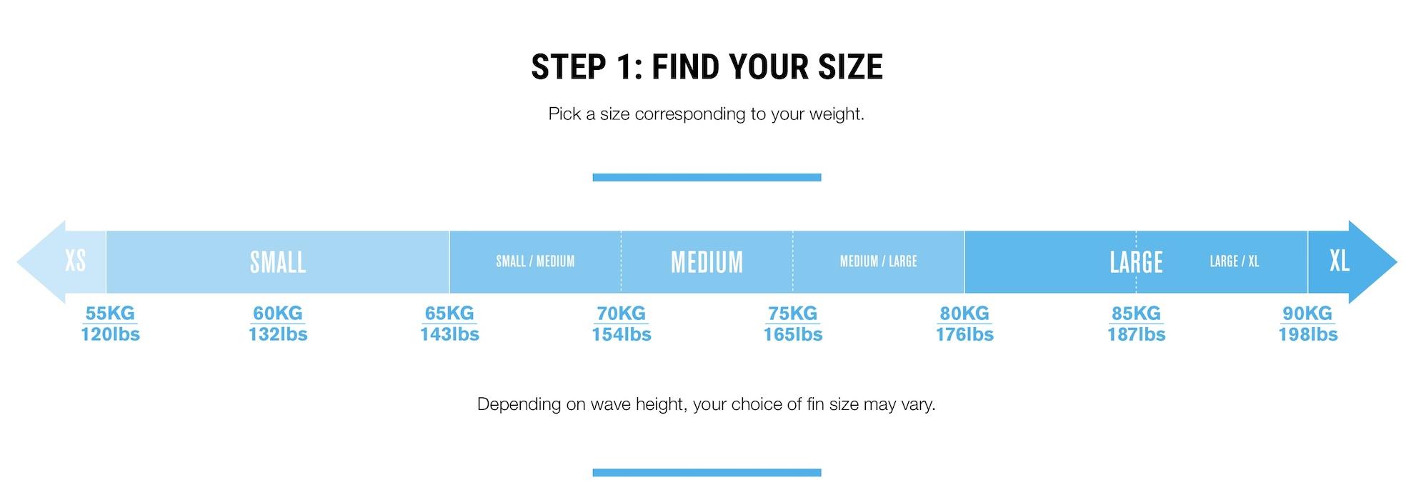 Como elegir quillas de surf width=